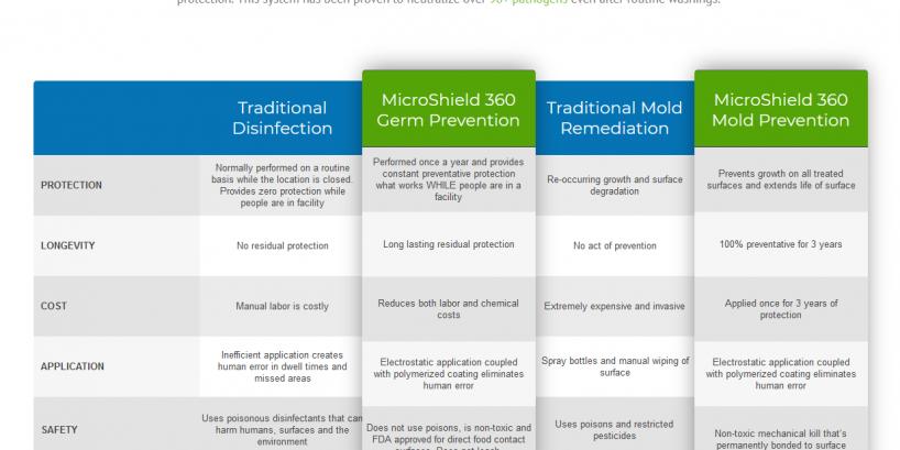 MicroShield 360.png 1